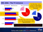 nrs 2006 the tv universe