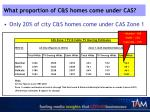 what proportion of c s homes come under cas