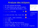 analyse des clipses