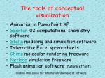 the tools of conceptual visualization