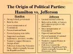 the origin of political parties hamilton vs jefferson