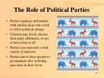 the role of political parties
