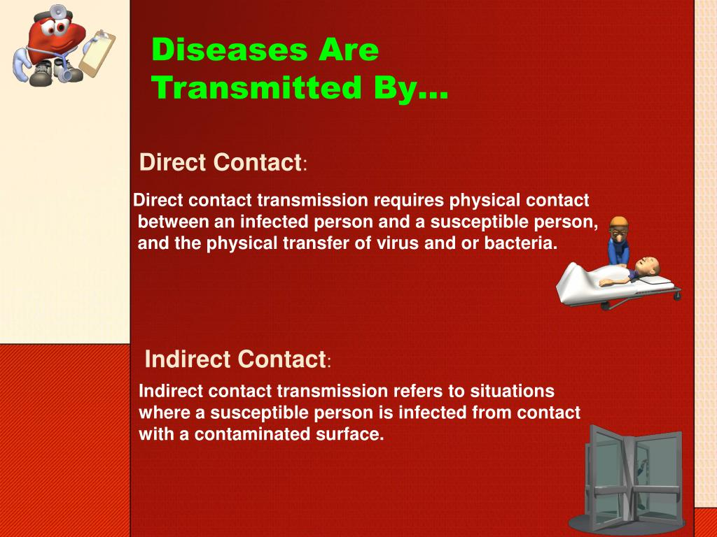 Diseases Are Transmitted By…
