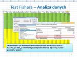 test fishera analiza danych