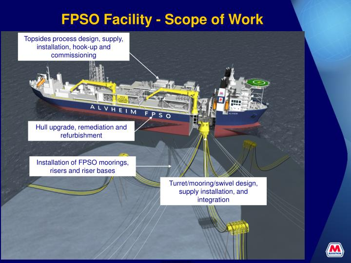 Topsides process design, supply, installation, hook-up and commissioning