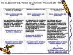rol del educador en el proceso de elaboracion curricular ben peretz 1992