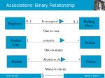 associations binary relationship