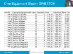 dive equipment stock divestok