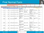 first normal form1