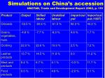 simulations on china s accession unctad trade and development report 2002 p 151