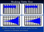 shaking table test
