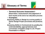 glossary of terms7