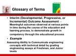 glossary of terms8