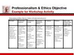 professionalism ethics objective example for workshop activity