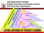 the education system student outcomes and program course and class inter dependence