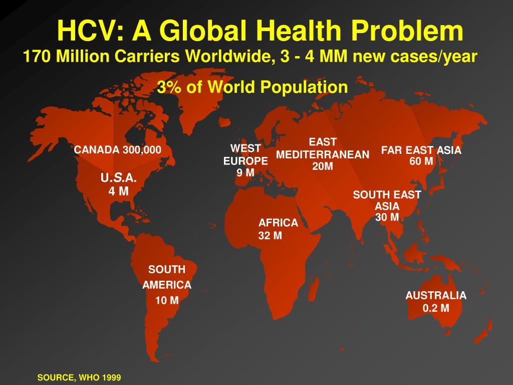 HCV: A Global Health Problem