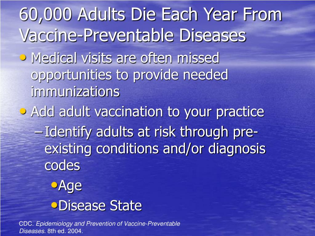 60,000 Adults Die Each Year From