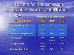 risk factors for transmission of hepatitis viruses and hiv in the usa