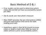 basic method of d j