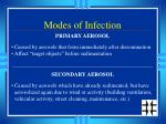 modes of infection