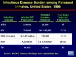 infectious disease burden among released inmates united states 1996
