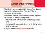 caveon data forensics