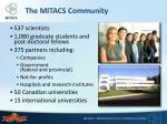 the mitacs community