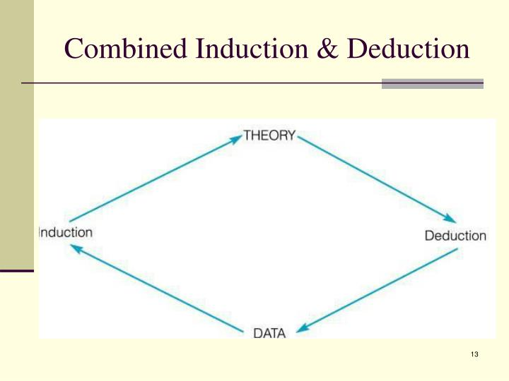 Combined Induction & Deduction
