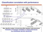 classification correlation with performance