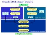 simulation methodology overview