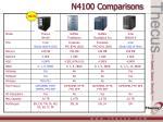 n4100 comparisons