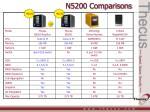 n5200 comparisons