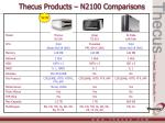 thecus products n2100 comparisons