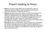 phase s leading to peace
