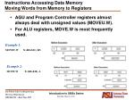 instructions accessing data memory moving words from memory to registers