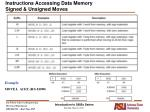 instructions accessing data memory signed unsigned moves1