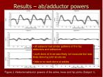 results ab adductor powers