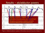 results ab adductor powers1
