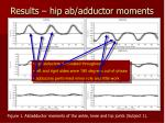 results hip ab adductor moments