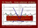 s1 results knee extensor strategy1