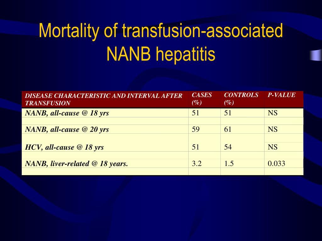 Mortality of transfusion-associated NANB hepatitis