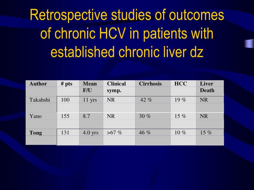 Retrospective studies of outcomes  of chronic HCV in patients with established chronic liver dz