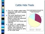 cattle hide trade