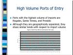 high volume ports of entry