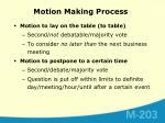 motion making process5