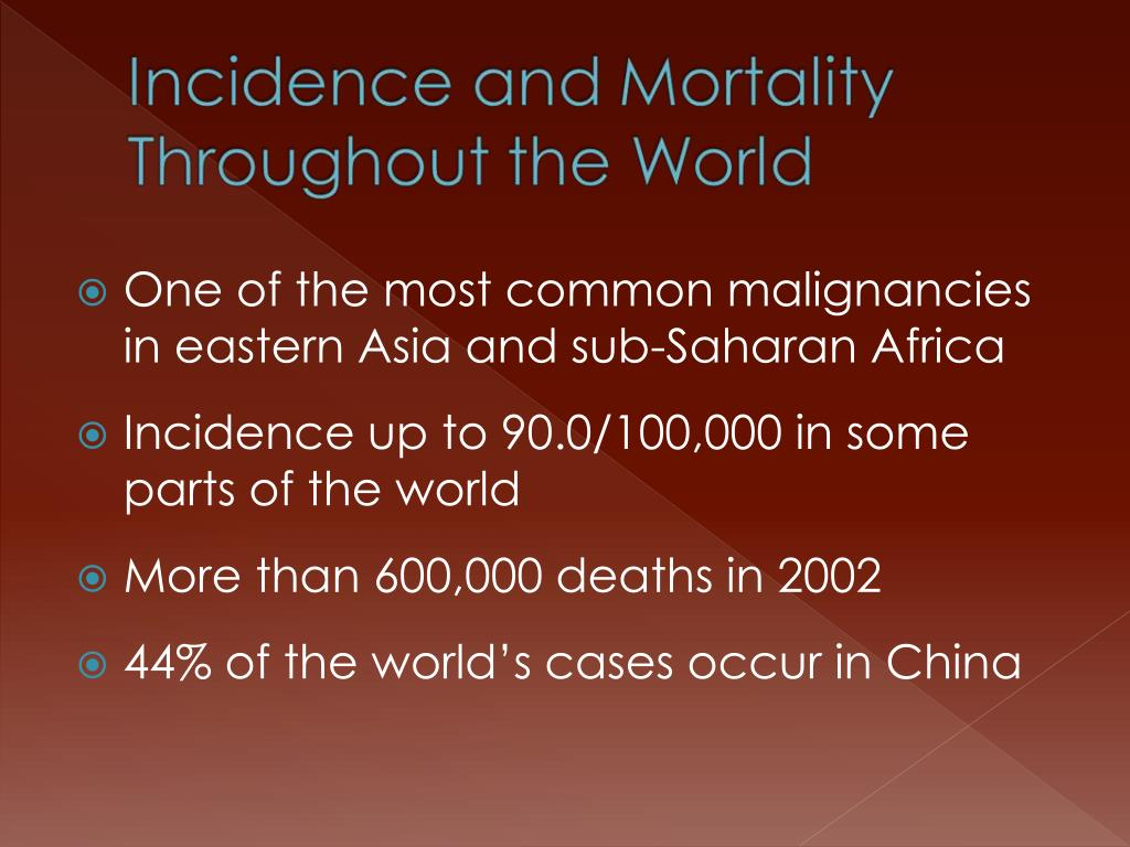 One of the most common malignancies in eastern Asia and sub-Saharan Africa