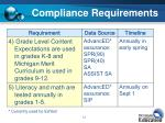 compliance requirements1