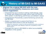 history of mi sas to mi saas2