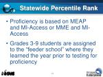 statewide percentile rank