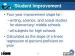 student improvement